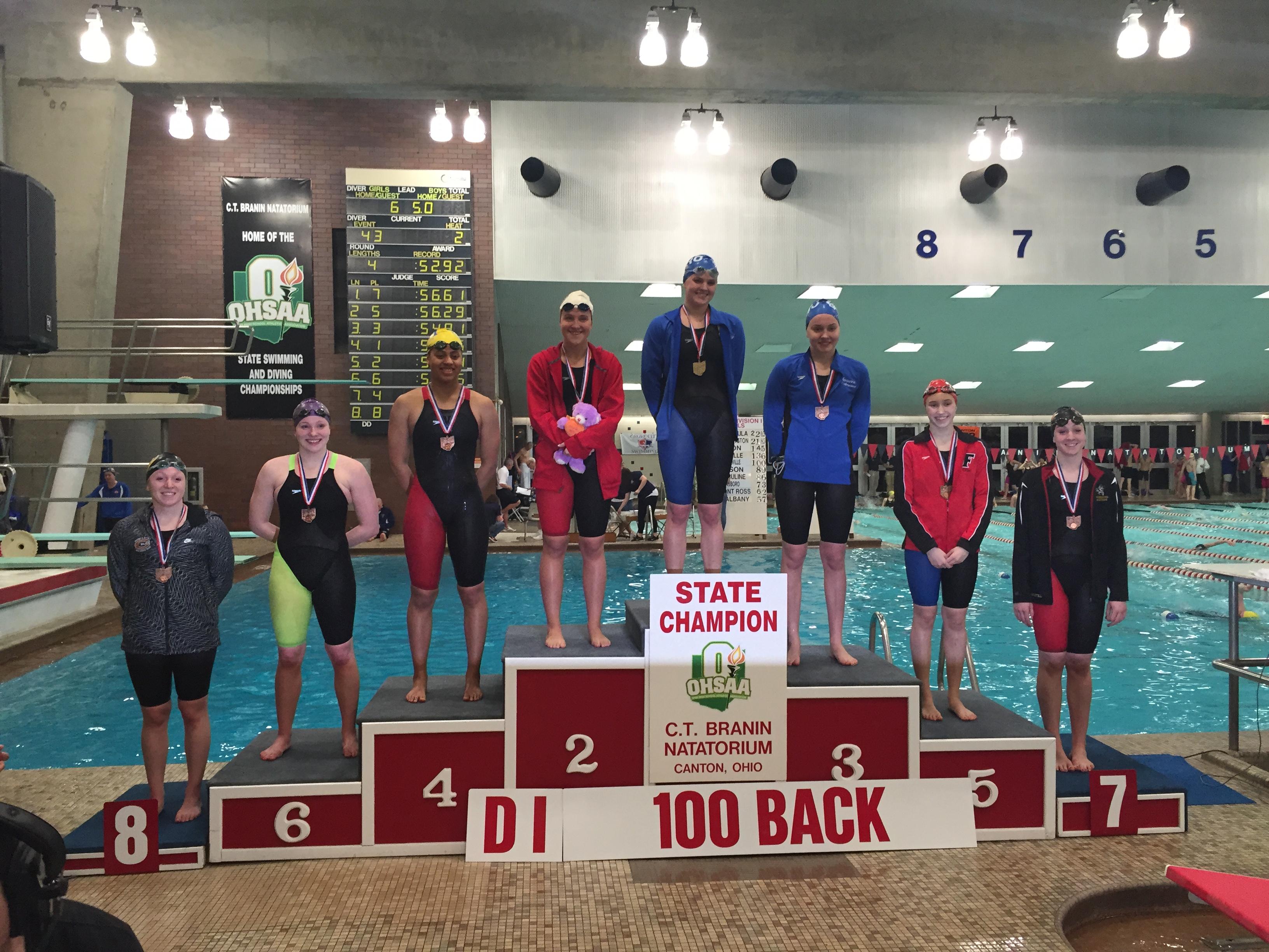 Ohsaa D1 Women 100 Back 2015 Swimming World News