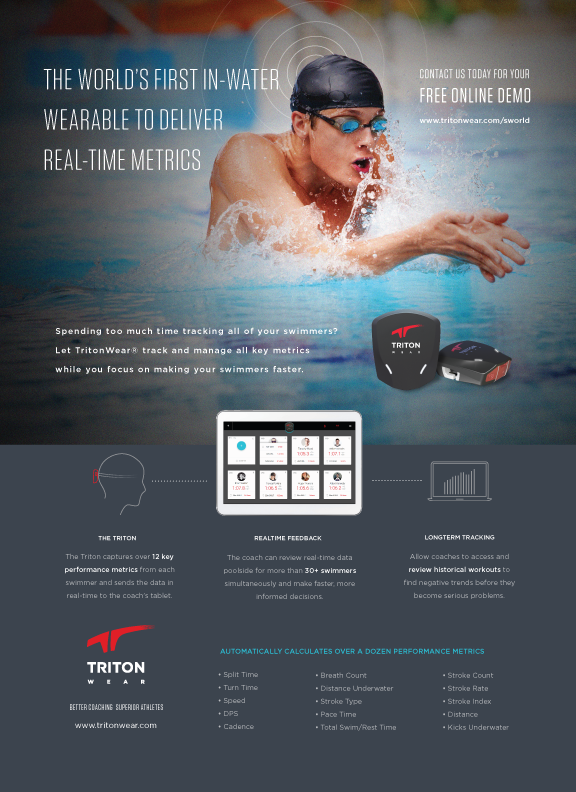 TritonWear---Swimming-World
