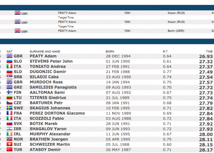 50breast-men-euro-prelim