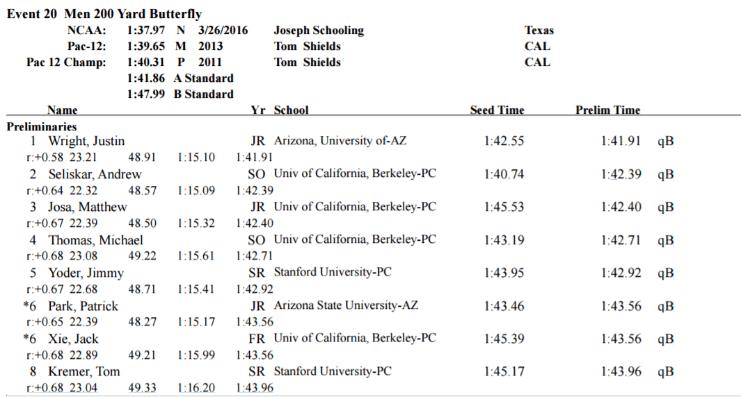 men-200-fly-pac-12