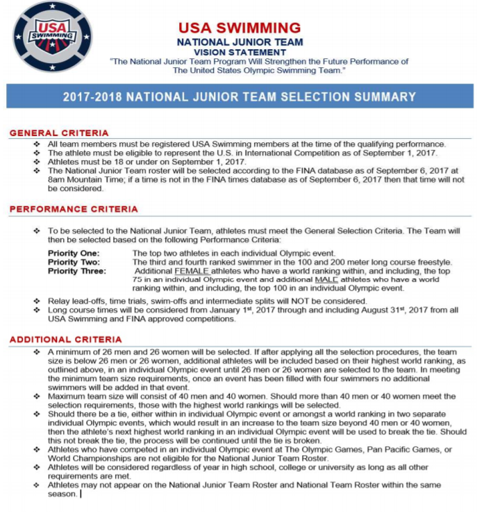 national-junior-team-criteria
