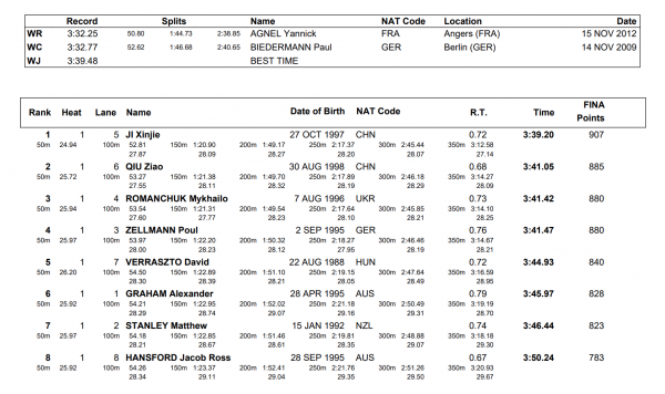 2017-wc-beijing-mens-400-free