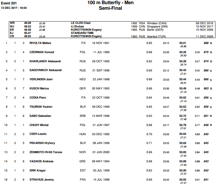 men-100-fly-semi