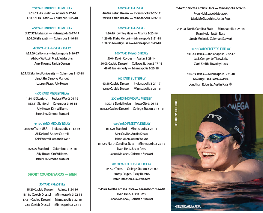 world american record progressions 2